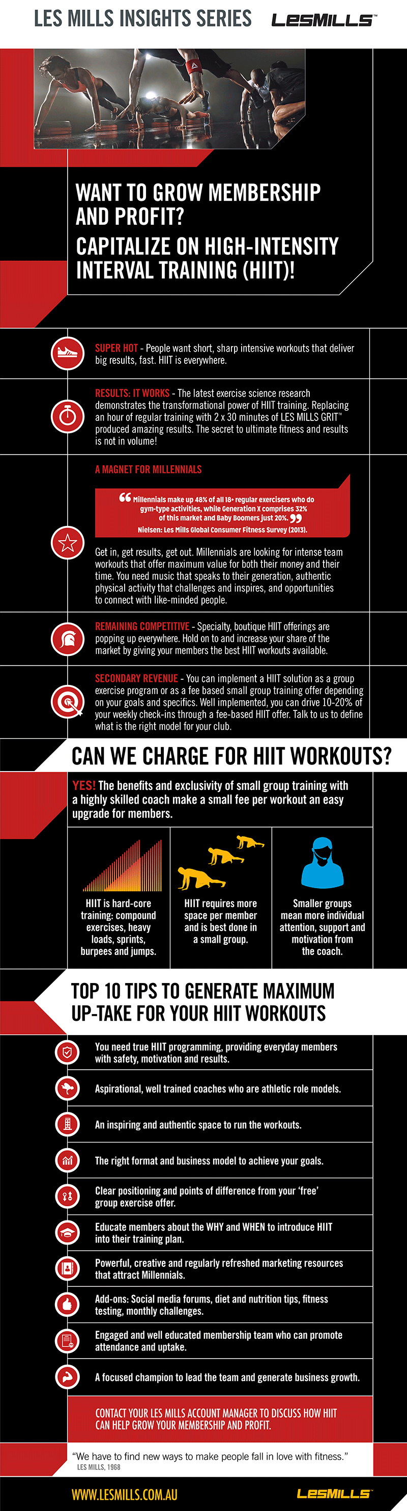 HIIT-changes