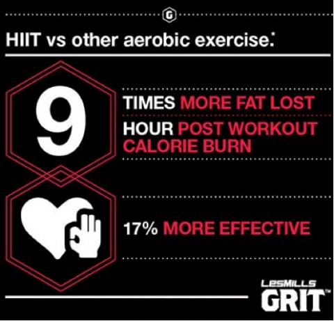 grit info